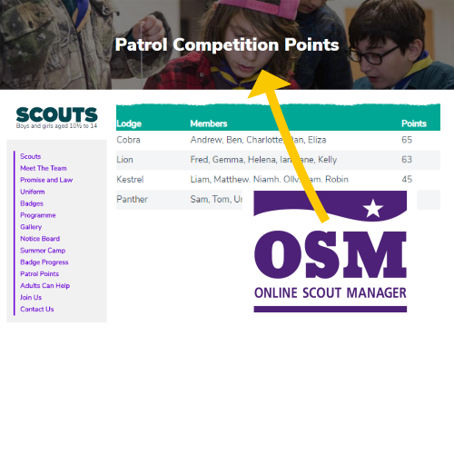 OSM patrol Points