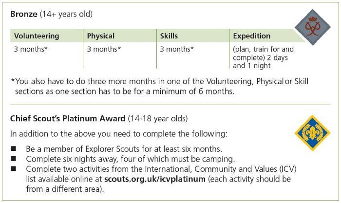 DofE Bronze Award / Chief Scout Platinum Award