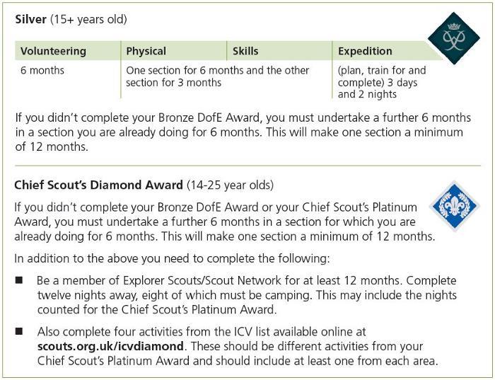 DofE Silver / Chief Scout Diamond Award